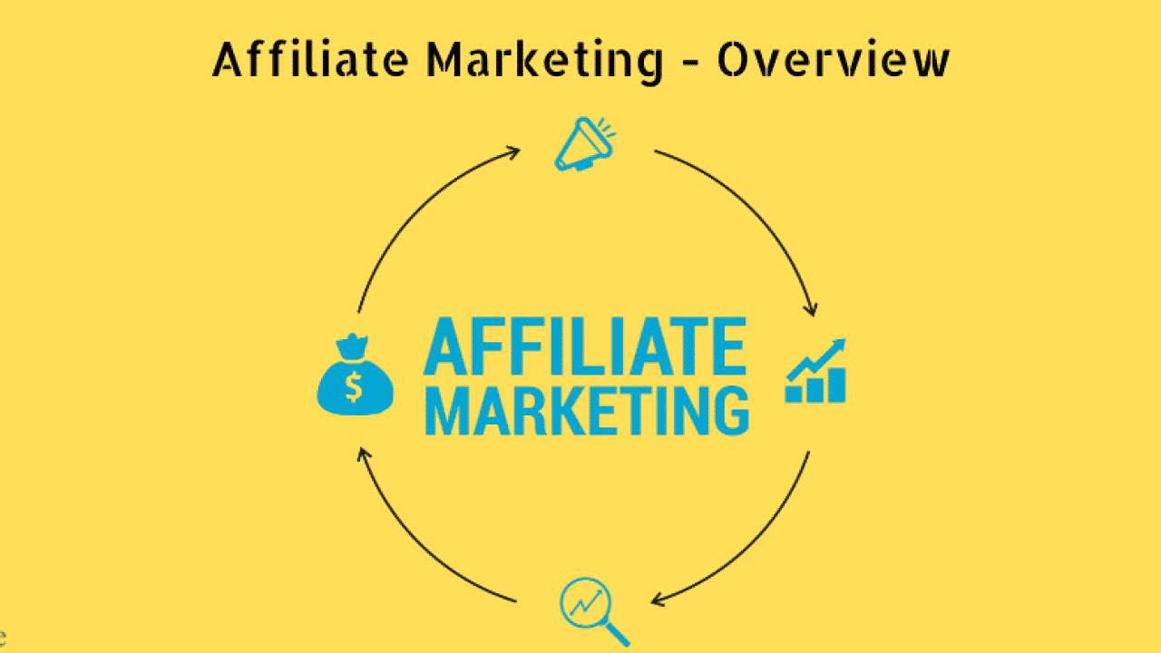 Affiliate Marketing Overview