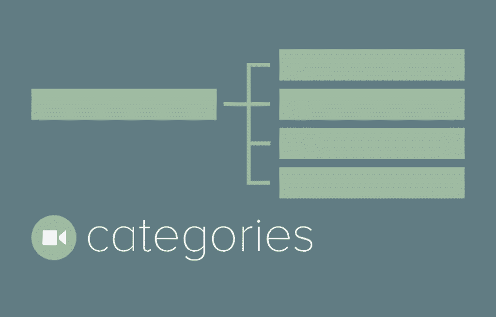 Selling Stock Categories